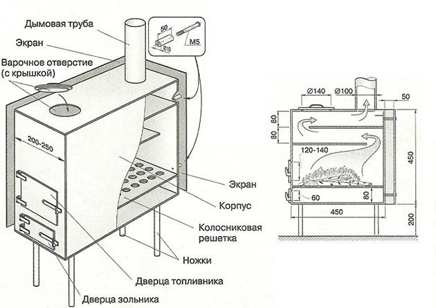 Печь металлическая для дома своими руками чертежи